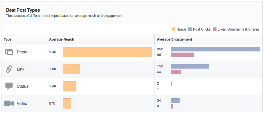 FB Insights 4
