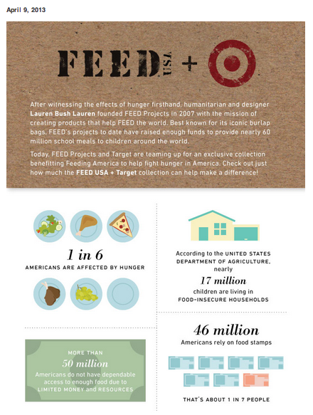 Target infographic 1
