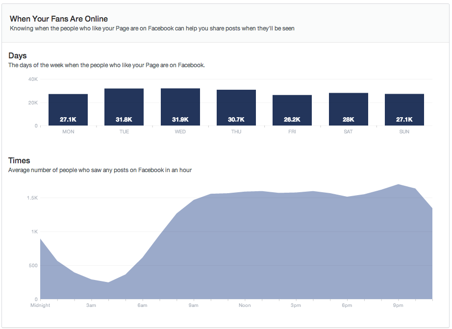 FB Insights 3